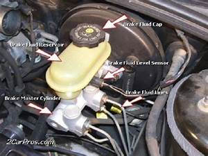 Toyota Tundra 2000 To Present Why Is Abs Light On