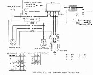 1986 Honda Fourtrax Wiring Diagram