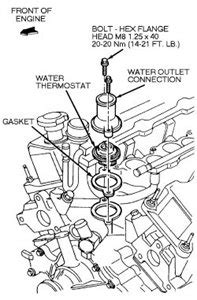 1994 Ford Aerostar Engine Diagram by How To Get To The Thermostat On A Ford Aerostar 93 Fixya