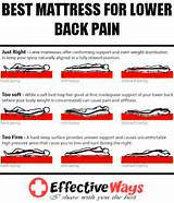 Pictures of Low Back Pain Best Mattress