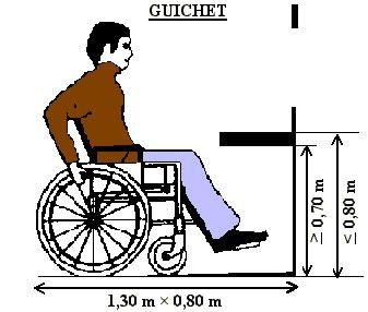 sch 233 ma dimensions d un guichet salle bains handicap 233 guichet sch 233 ma et handicap