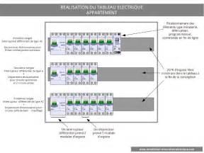 Le Sans Electricite Pour Garage by R 233 Aliser Le Tableau De R 233 Partition 233 Lectrique