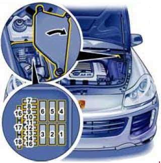 Cayenne Fuse Box Location by Porsche Cayenne 2003 2010 Fuse Box Diagram Auto Genius
