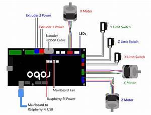 Robo 3d R1 Wiring Diagram