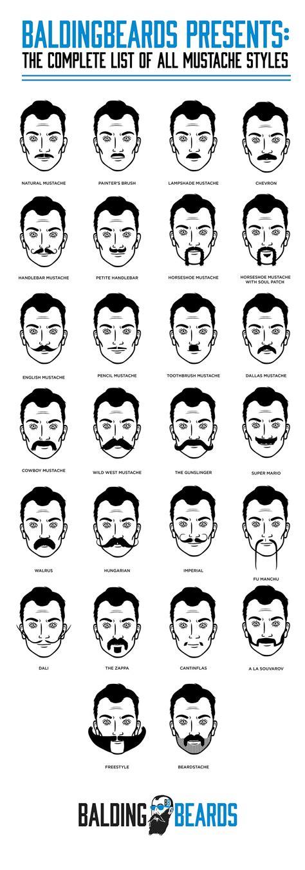 mustache styles  men