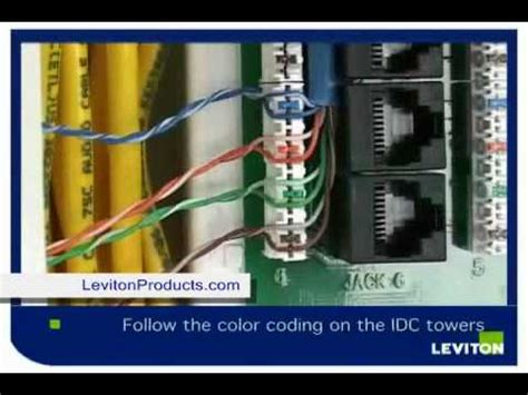 install leviton category  module installation
