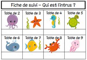 exercice table de multiplication 1 2 3 4 5 exercice table de multiplication 2 3 4 5 6 7 images