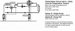 Smartkontrols Vtc Vtu Ctu Wiring Diagram