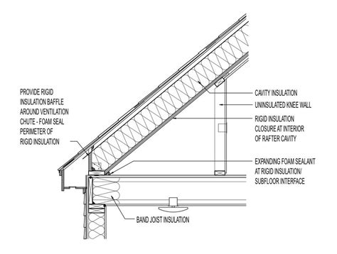 file cad   knee wall  conditioned space