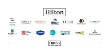 Broadcast Quality Video| Hilton Global Media Center