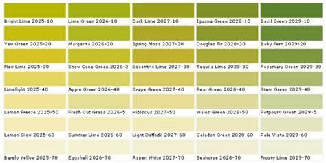 Wandfarbe Gelb Grün by Farbtafel Wandfarbe W 228 Hlen Sie Die Richtigen Schattierungen