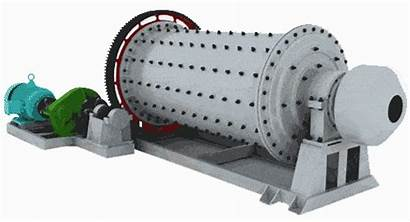 Mill Ball Mills Types Many Grinding Working