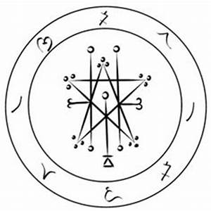 Fans, Occult and The supernatural on Pinterest