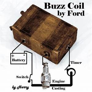 Ford Buzz Coil