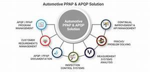 Process Flow Diagram Ppap  Global Sourcing Services  Ppap