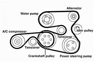 2007 Ford Fusion Serpentine Belt Diagram  U2014 Untpikapps