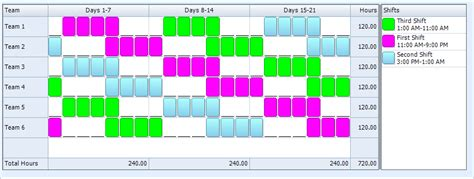 You will have to pay the employee share of the premium. 4-3, Ten Hour, Rotating Shift Pattern  24/7 Shift Coverage - Employee Scheduling Software   Snap ...