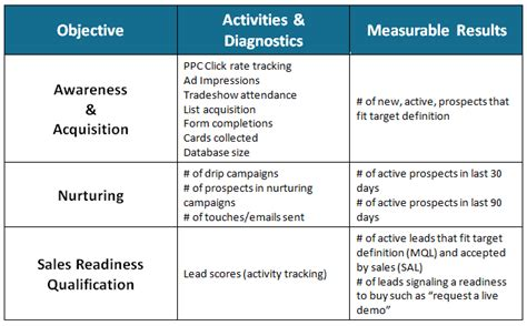 Marketing Plan Template For Your Business Planning