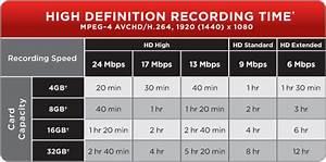 Amazon Com Sandisk Sdsdh 1024 901 1 Gb Ultra Ii Secure