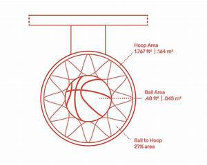 Basketball Ball Sizes Chart