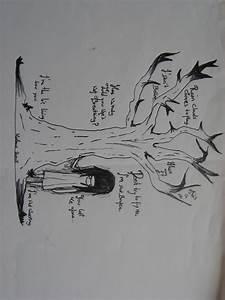 Tumblr Depression Drawing