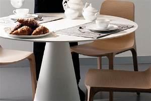 Tavoli Rotondi  Una Scelta Di Stile Per Piccoli E Grandi