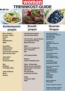 kohlenhydrate eiweiß tabelle