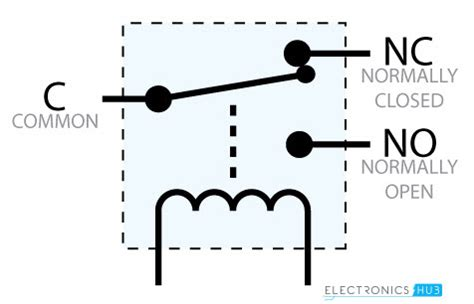 Applications Inductor