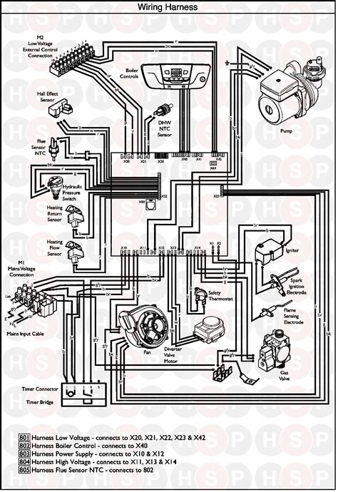 baxi ecoblue advance combi 33 appliance diagram wiring diagram heating spare parts