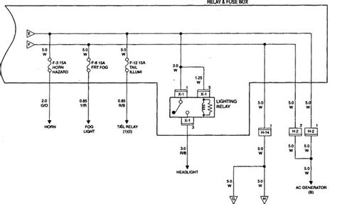 Acura Slx Wiring Diagrams Fuse Panel Carknowledge