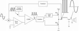 Ternary Modulation For Class