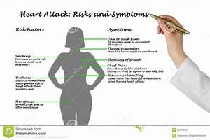 Heart Attack  Risks And Symptoms Stock Illustration