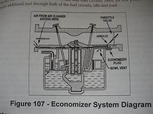 Dltx 71 Carburetor Diagram