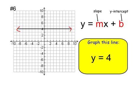 2x y 7 in slope intercept form alg1 7 7 slope intercept form