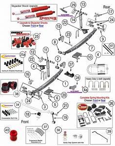 Suspension Parts For Jeep Cj5  Cj7  U0026 Cj8 Scrambler At