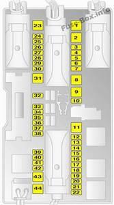 Fuse Box Diagram  U0026gt  Opel  Vauxhall Zafira B  2006