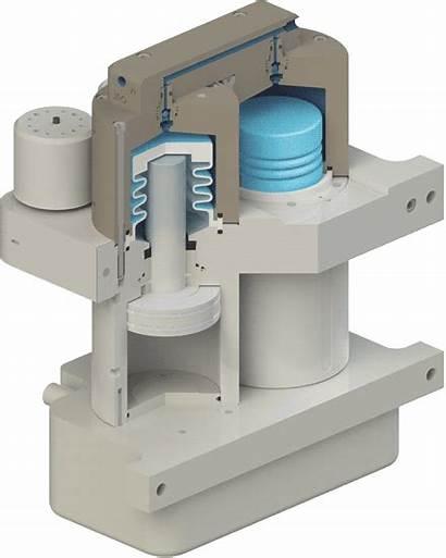 Pump Pressure Knight Dimensions Pumps Metering