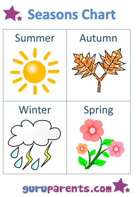 seasons chart pictures southern hemisphere christ church