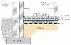 Image Result For Underfloor Heating Structure