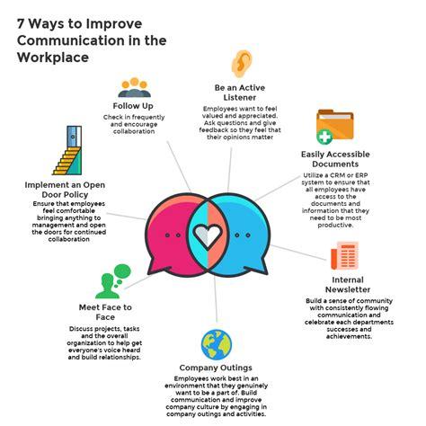 ways  improve communication   workplace logan