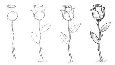 zeichnen ideen anfänger wie eine zu zeichnen 3138 32 zeichnen lernen daily painting ideen f 252 rs zeichnen