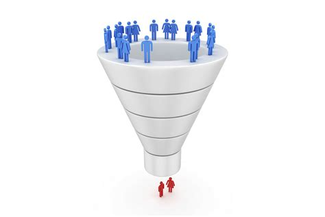 Sales Funnel to Build Your Online Business