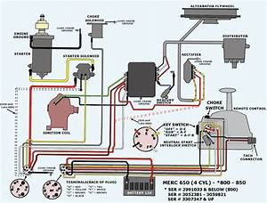 Mercury Outboard Wiring Harness Diagram