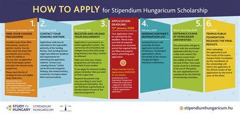 ประชาสัมพันธ์ทุนการศึกษา Stipendium Hungaricum ประจำปี ...