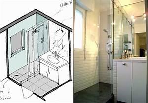 Petite Salle De Bain Ouverte Sur Chambre : modele de petite salle de bain ides ~ Melissatoandfro.com Idées de Décoration