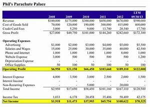 Quarterly Income Statement Example Quarterly Income ...