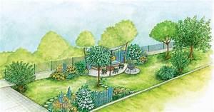 Mein Schöner Garten De : schmalen reihenhausgarten gestalten mein sch ner garten ~ Lizthompson.info Haus und Dekorationen