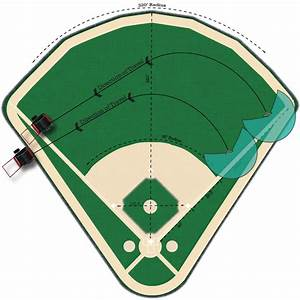 Printable Baseball Field
