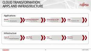 Accompanying Your Cloud Transformation Journey