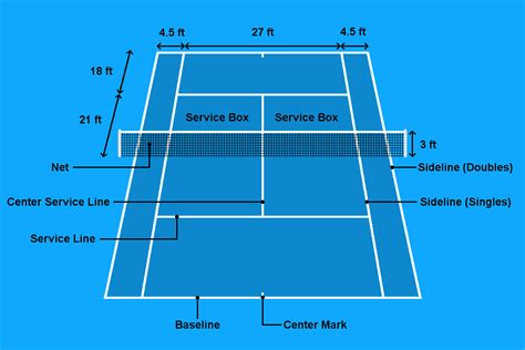 Various sizes for tennis courts pop up for the younger players out there. Tennis Court - Dimensions, Surfaces & Construction ...